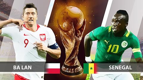 Dự đoán kết quả Ba Lan vs Senegal 22h Ngày 19/6/2018