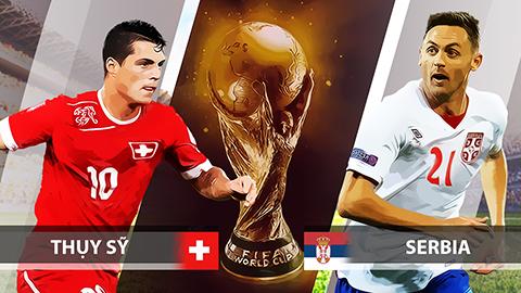 serbia vs thuy sy