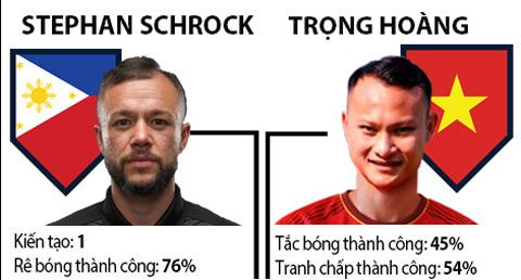 3-cap-dau-dang-chu-y-trong-tran-philippines-vs-viet-nam-1